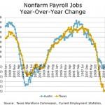 unemployment sept 09